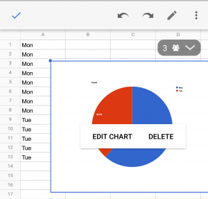 aggregated-charts
