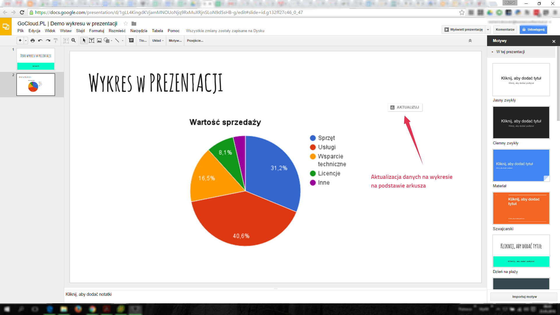 Aktywny wykres w prezentacji