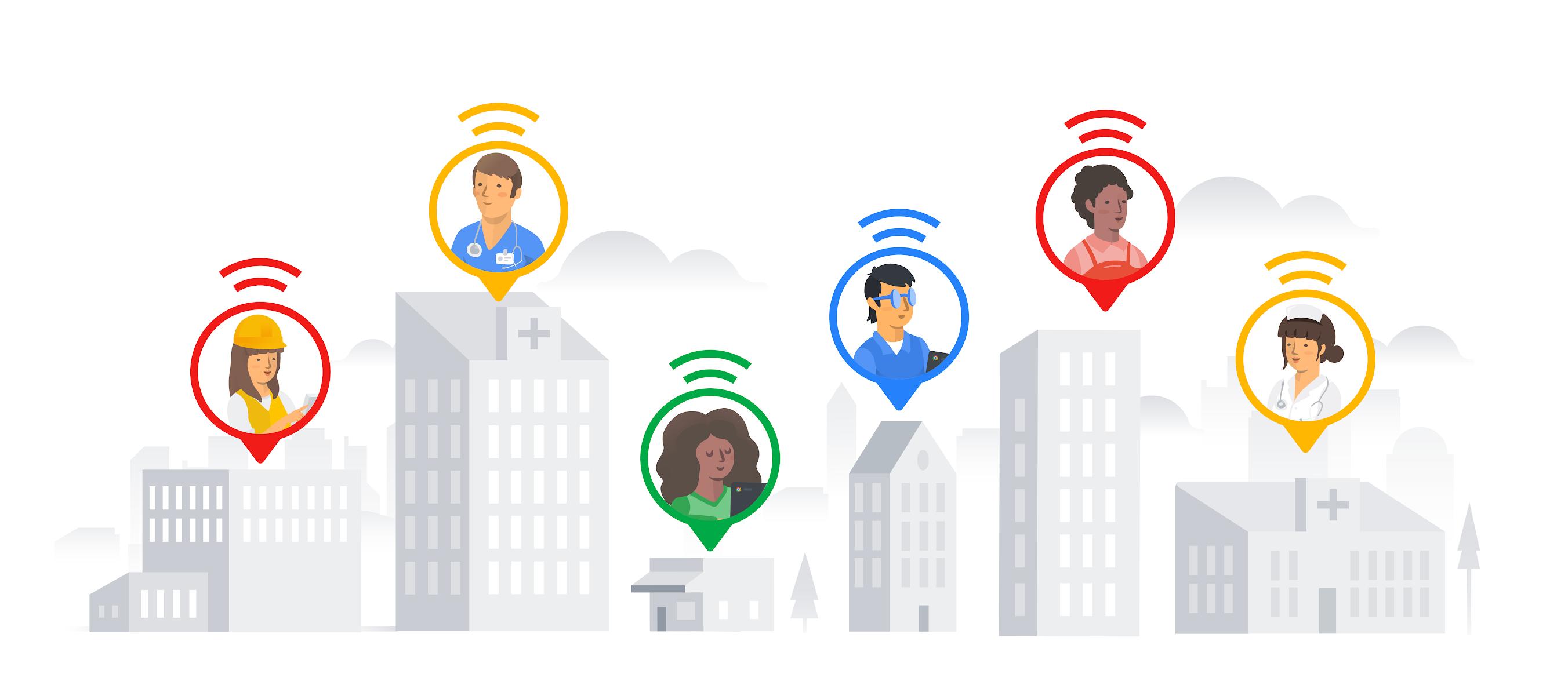 Frontline-google-workspace